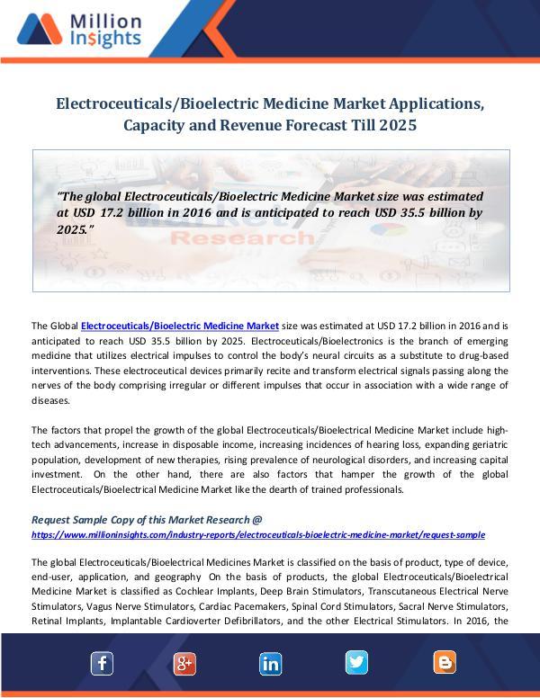 Electroceuticals Bioelectric Medicine Market
