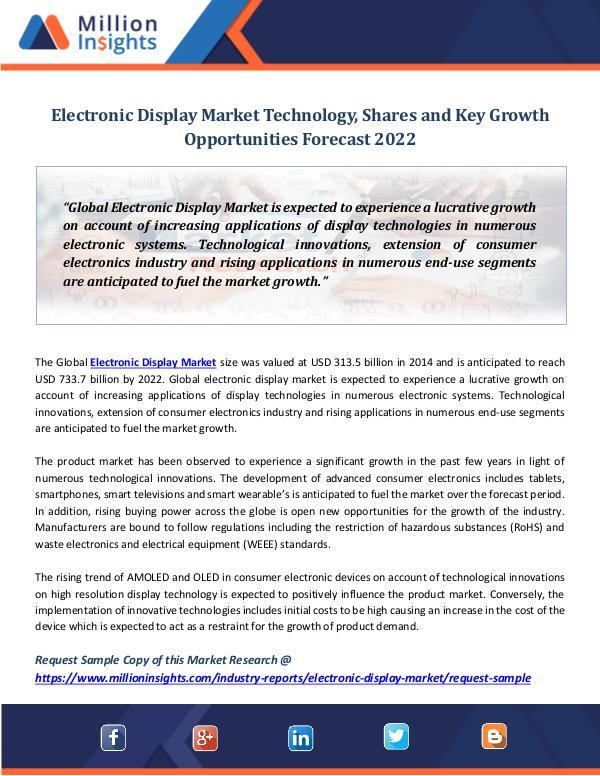 Electronic Display Market