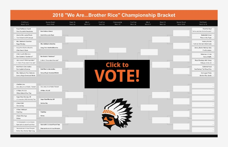 We Are...Brother Rice First Round