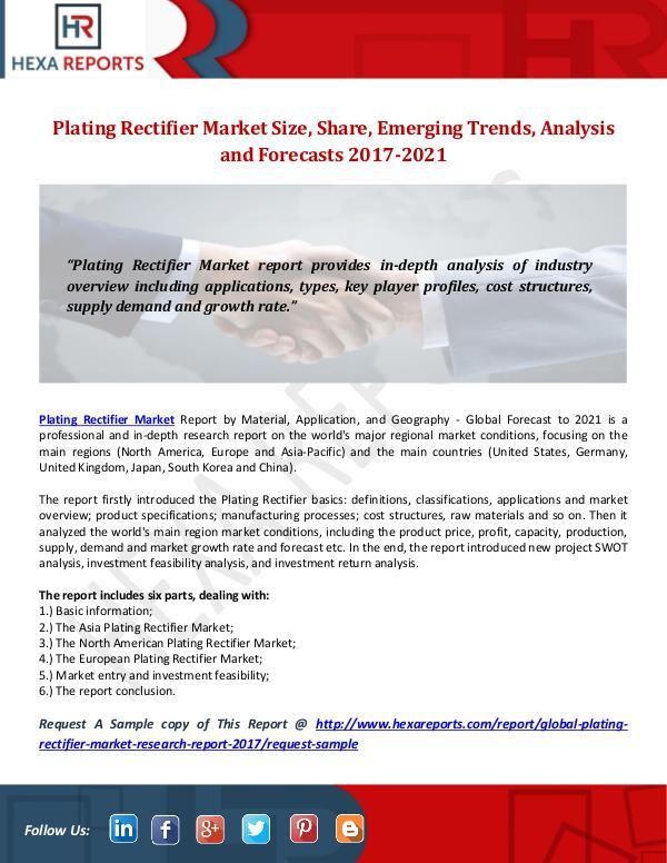 Plating Rectifier Market Size, Share, Emerging Tre