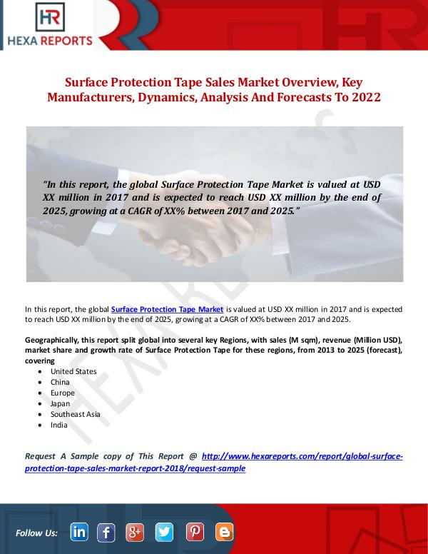 Surface Protection Tape Sales Market Overview, Key