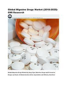 Global Migraine Drugs Market (2018-2025)-GMI Research