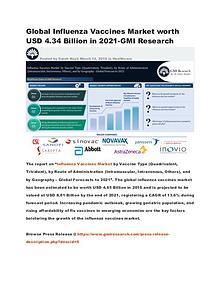 Global Influenza Vaccines Market worth USD 4.34 Billion in 2021
