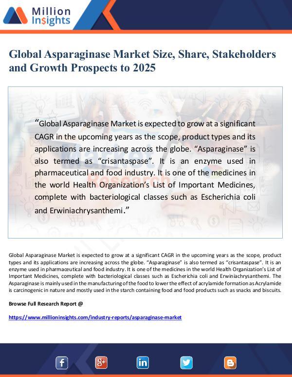 Market Giant Global Asparaginase Market Size, Share, Stakeholde