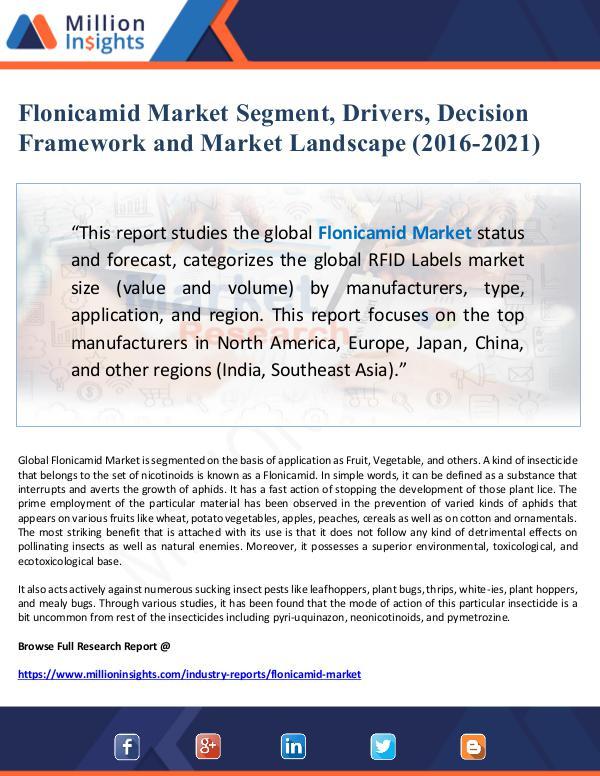 Global Research Flonicamid Market Segment, Drivers, Decision Frame