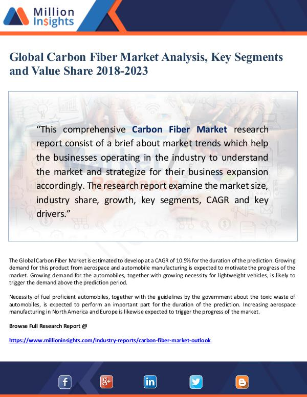 Market Giant Global Carbon Fiber Market Analysis, Key Segments