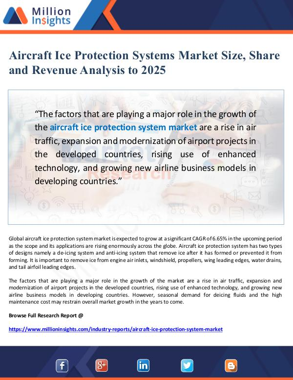 Global Research Aircraft Ice Protection Systems Market Size and Sh