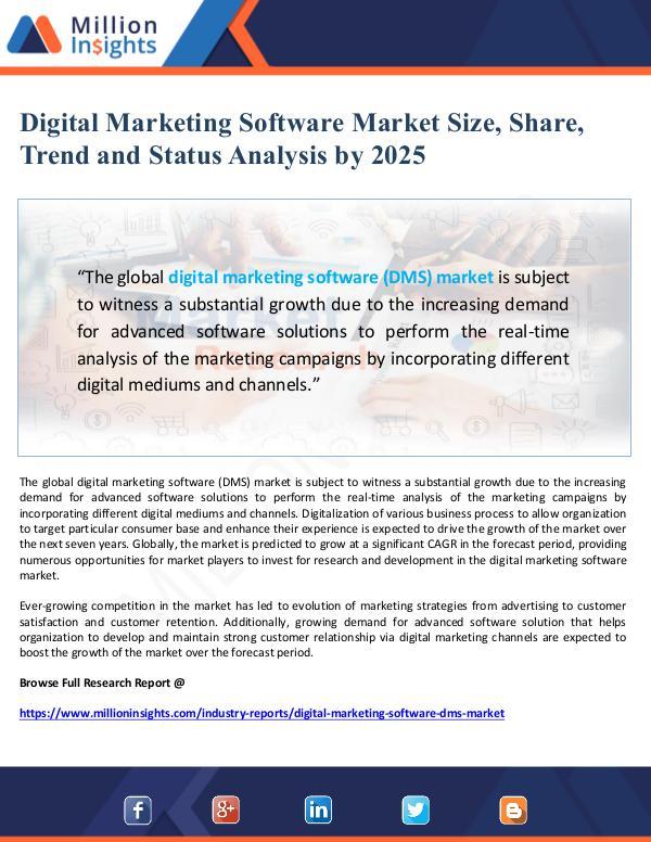 Market Giant Digital Marketing Software Market Size, Share and