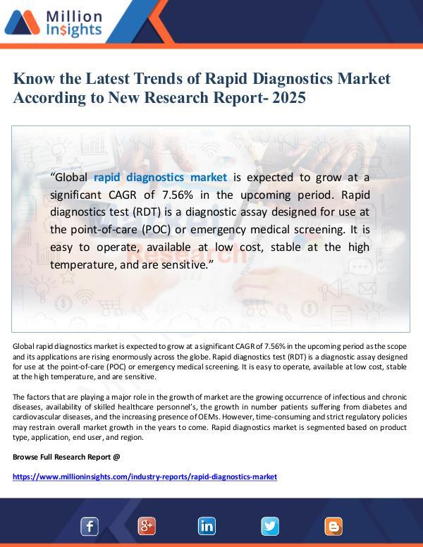 Rapid Diagnostics Market Research Report 2025