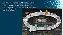 Building Information Modeling Market Forecast, 2016-2024