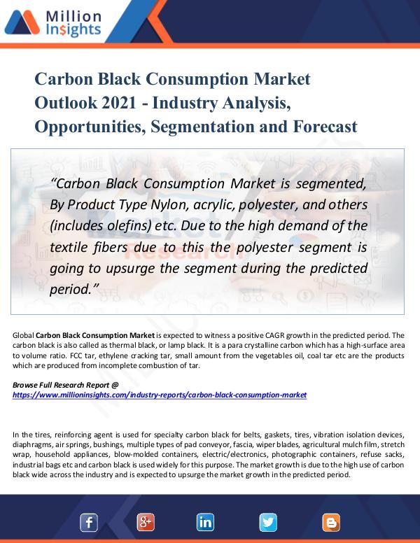 Carbon Black Consumption Market Outlook 2021