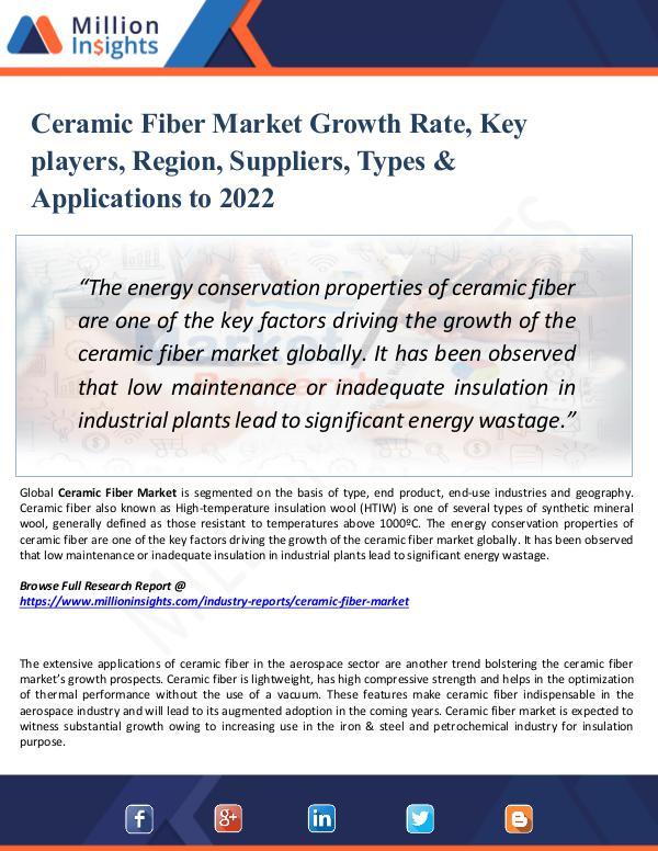 Ceramic Fiber Market Growth Rate, Key players 2022