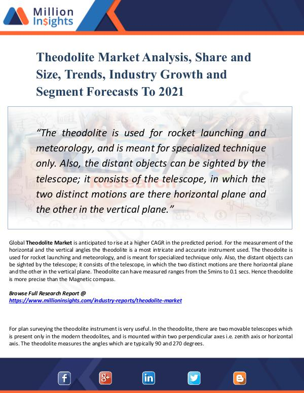 Theodolite Market Analysis, Share and Size, 2021