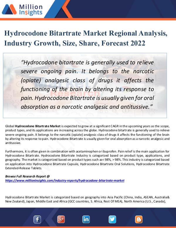 Market New Research Hydrocodone Bitartrate Market Share 2022