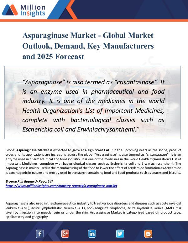 Asparaginase Market - Global Market Outlook, 2025