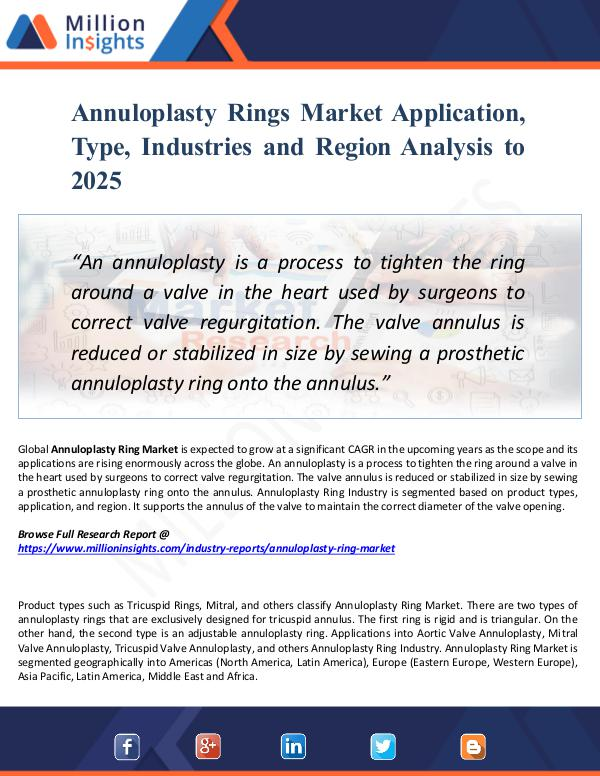 Annuloplasty Rings Market Application, Type, 2025