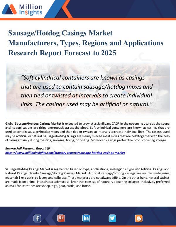 Market Research Analysis Sausage-Hotdog Casings Market Manufacturers, Types