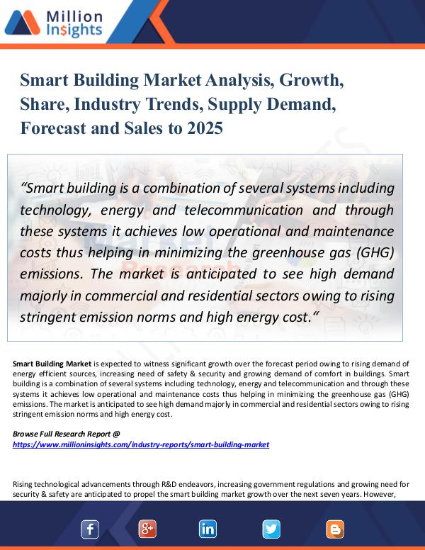 Market Research Analysis Smart Building Market Analysis, Growth, Share