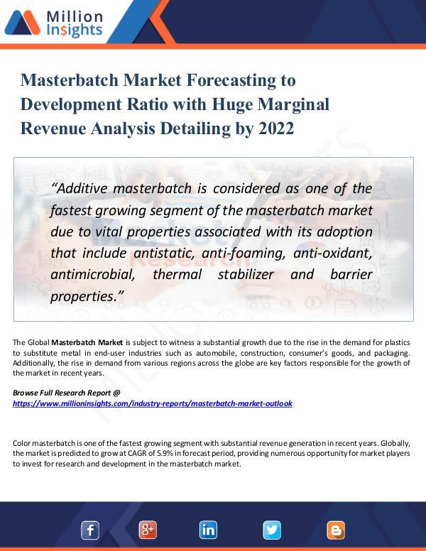 Market Research Analysis Masterbatch Market Forecasting to Development
