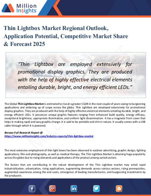 Market Share's Thin Lightbox Market Regional Outlook, Application