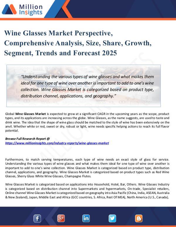 Market Share's Wine Glasses Market Perspective, 2025