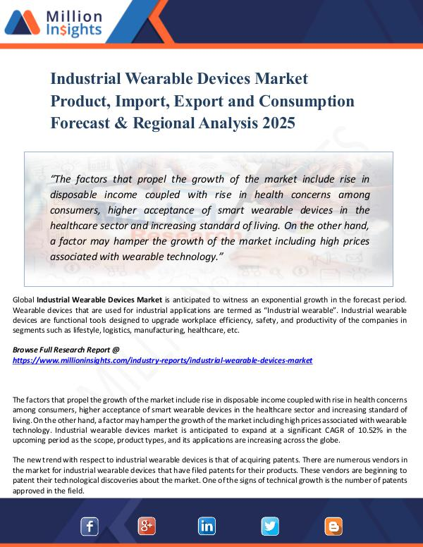Market Share's Industrial Wearable Devices Market Product, 2025