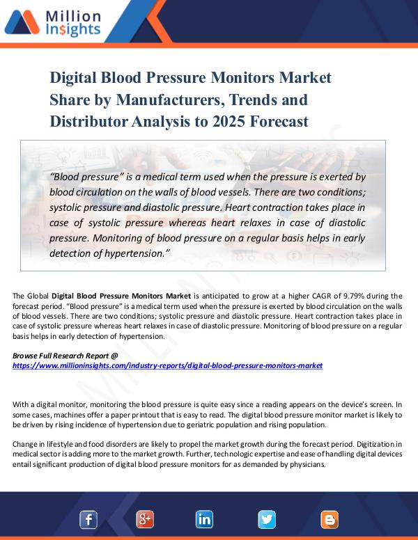 Market Share's Digital Blood Pressure Monitors Market Share 2025