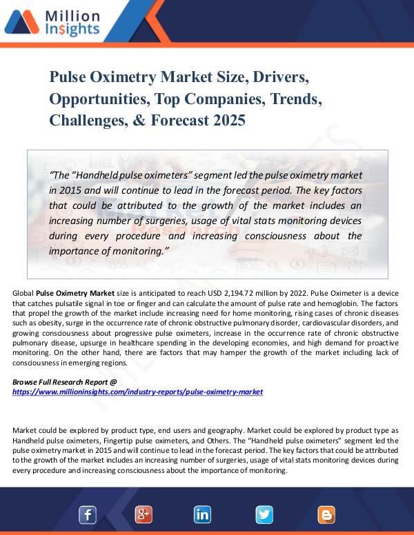 Market Share's Pulse Oximetry Market Size, Drivers, Opportunities