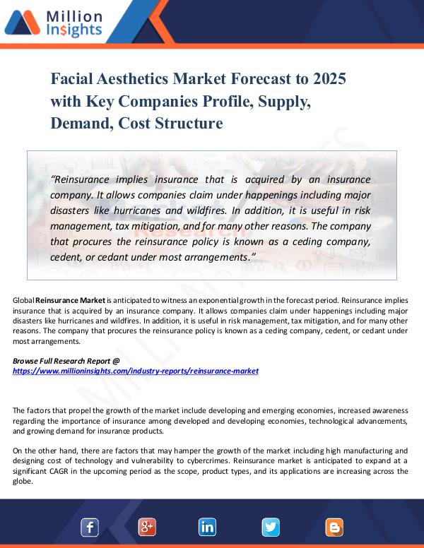 Facial Aesthetics Market Forecast to 2025 Share