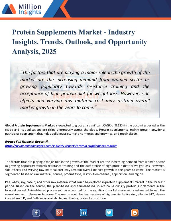 Market Share's Protein Supplements Market - Industry Insights,