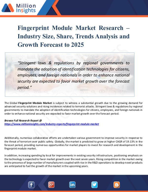 Fingerprint Module Market Research – Industry Size