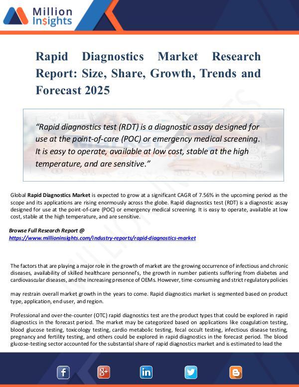 Rapid Diagnostics Market Research Report  Size,