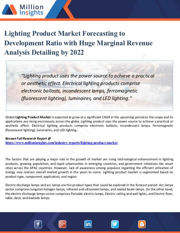 Lighting Product Market 2021: Analysis By Material