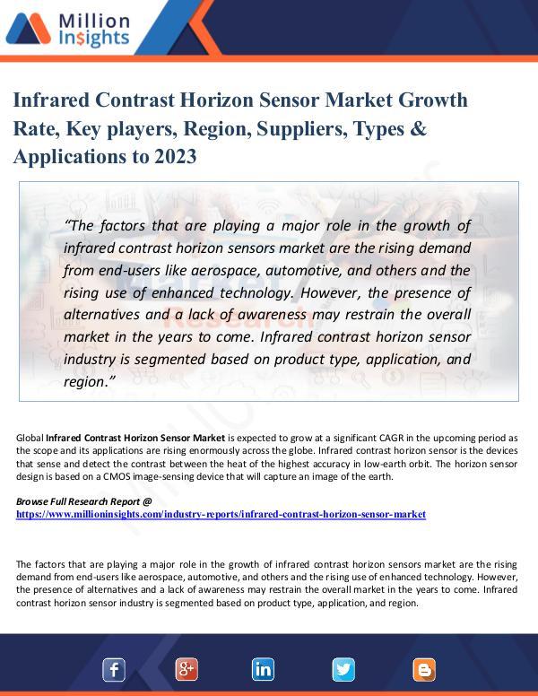 Infrared Contrast Horizon Sensor Market Growth Rat