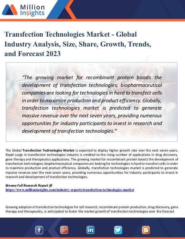 Transfection Technologies Market - Global Industry