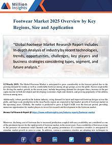 Latest Market Reports