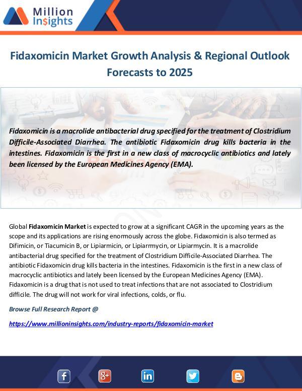 Industry and News Fidaxomicin Market