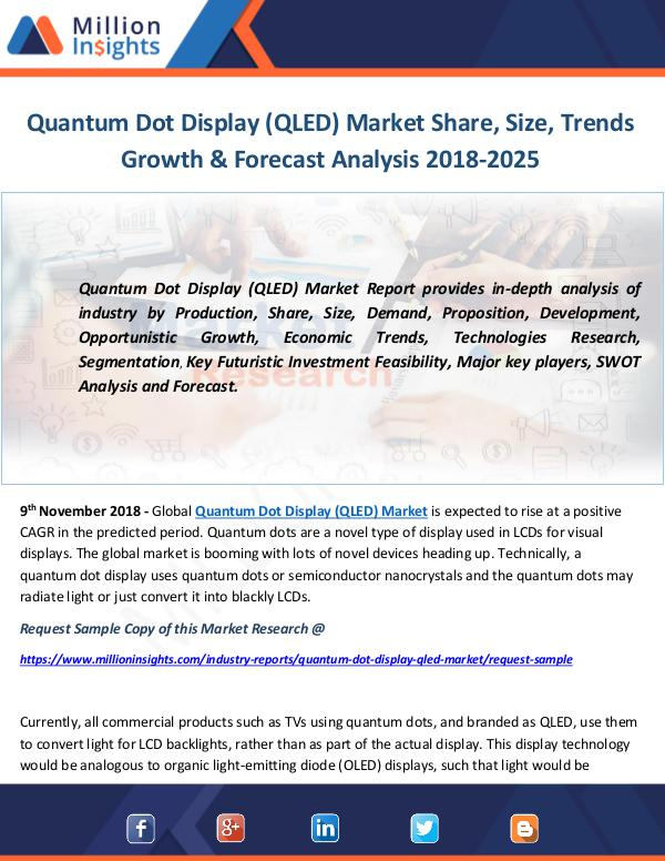 Industry and News Quantum Dot Display (QLED) Market Share, Size, Tre