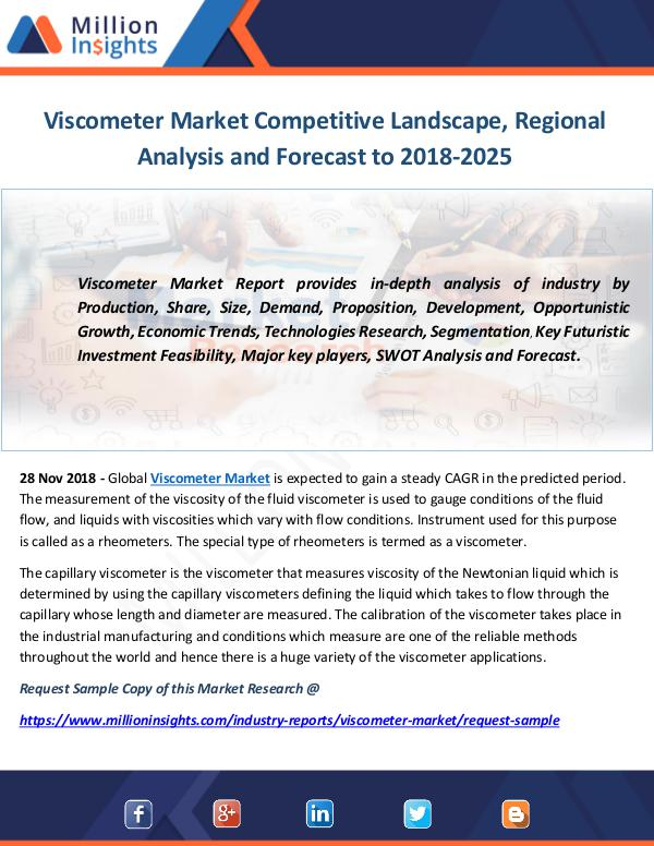 Industry and News Viscometer Market