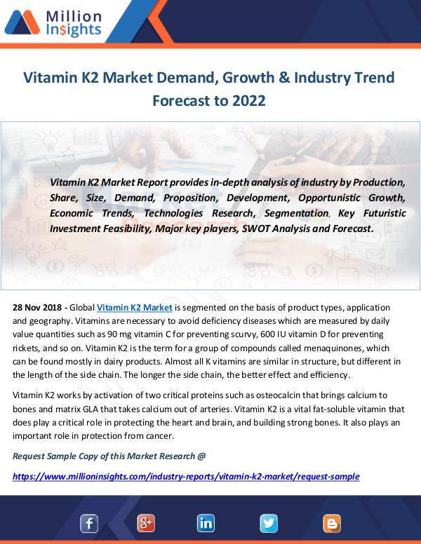 Industry and News Vitamin K2 Market