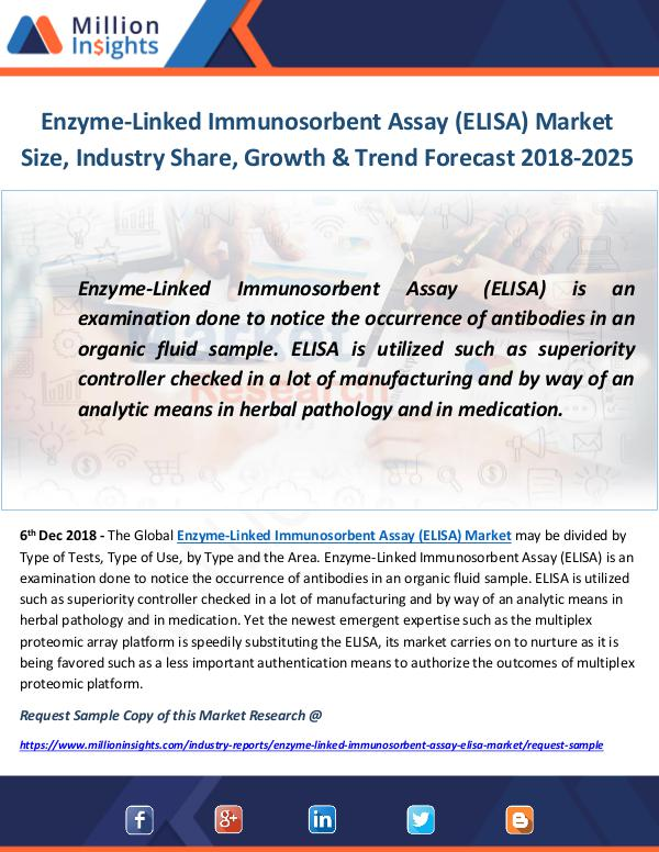 Industry and News Enzyme-Linked Immunosorbent Assay (ELISA) Market