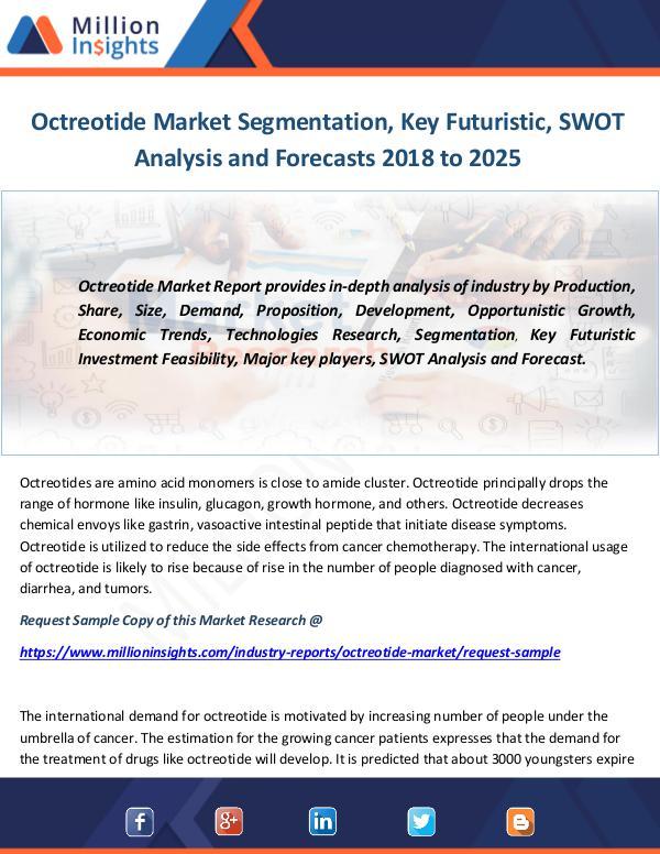 Octreotide Market