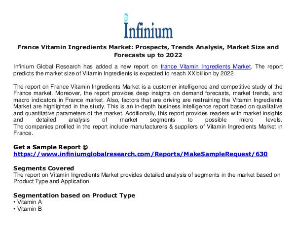 France Vitamin Ingredients Market