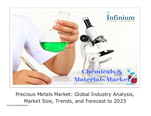 Infinium Global Research Precious Metals Market Global Industry Analysis Ma