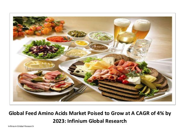 Africa Baby Care Products Market - Infinium Global Research feed amino acids market