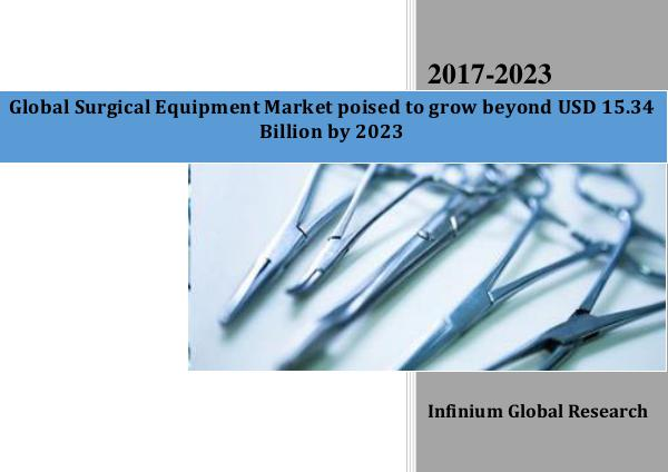 Global Surgical Equipment Market