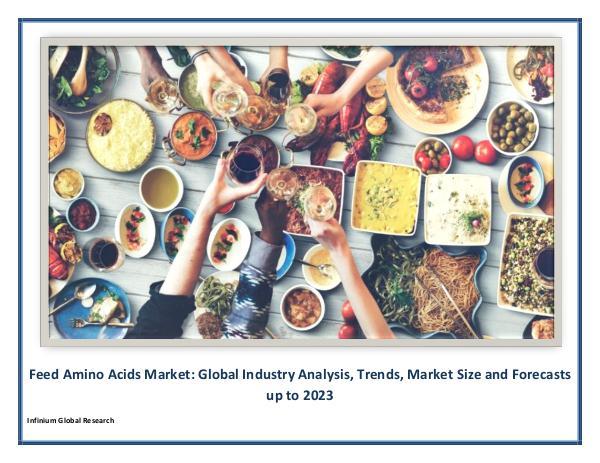 Infinium Global Research Feed Amino Acids Market