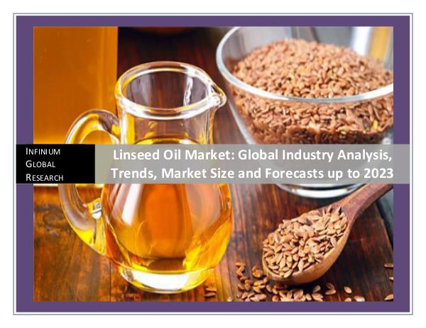 Linseed Oil Market