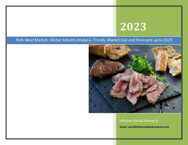 Pork Meat Market
