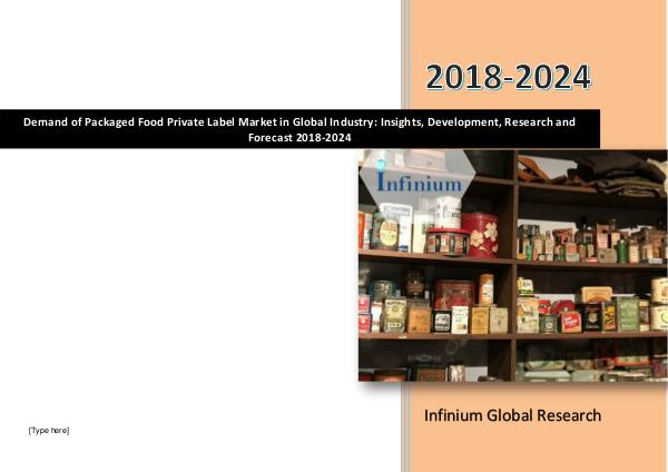 Packaged Food Private Label Market